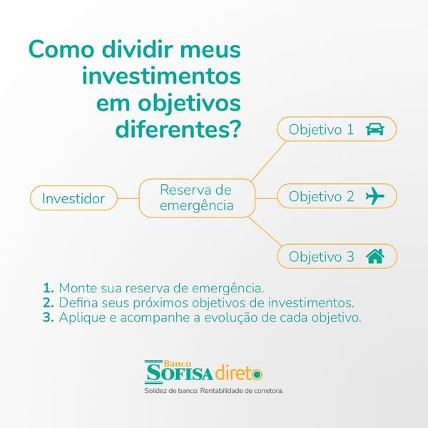 objetivos-investimento-1